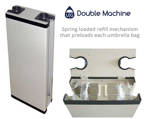 Double umbrella wrapping machine